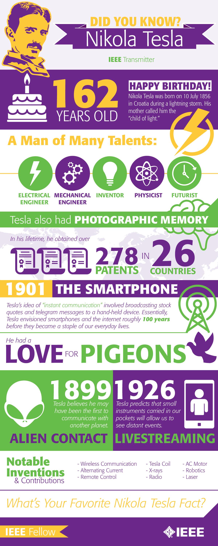 Tesla-infographic