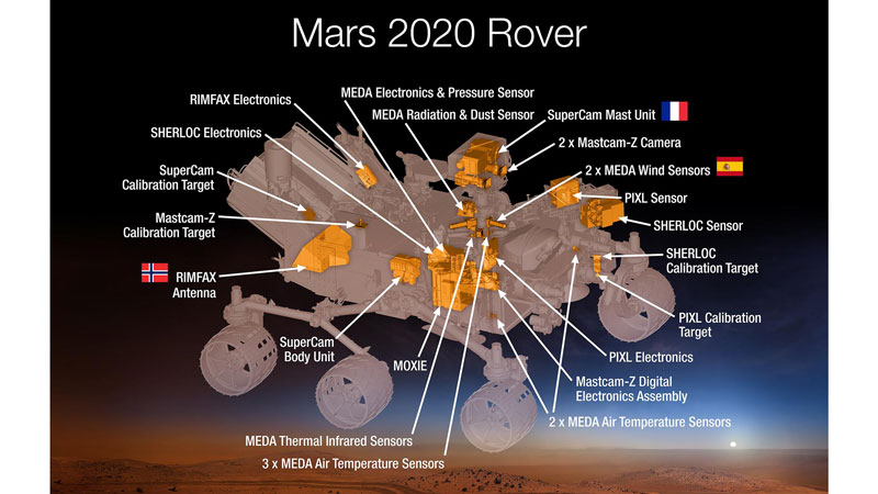 mars rover technology