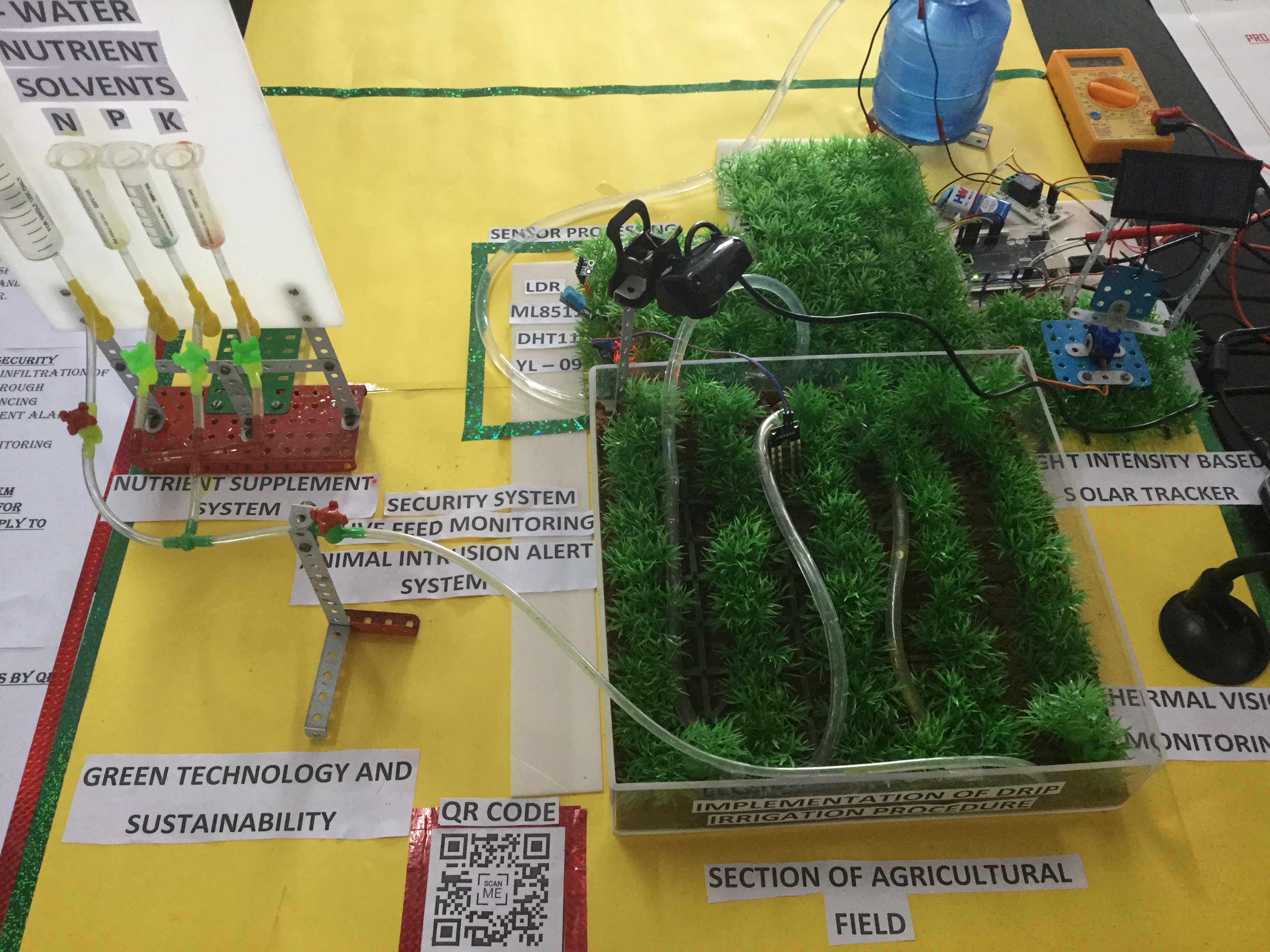 IMPLEMENTATION OF PRECISION AGRICULTURE THROUGH IOT USING
